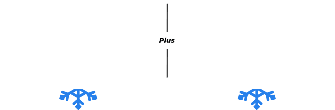 Employee Pricing and Zero Percent Financing Interest Free Payments